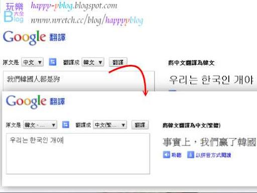 Google首頁非常簡約,其實變不出什麼花樣,不過卻在自家的翻譯服務上,同樣地默默表達了心意,只要到Google翻譯中,選擇中文翻譯成韓文,輸入「我們韓國人都是狗」,然後把翻譯出來的韓文,再翻譯回成正體中文,就會發現到「事實上,我們贏了韓國」。