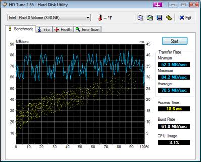 Two-Way RAID-0 Data Drive