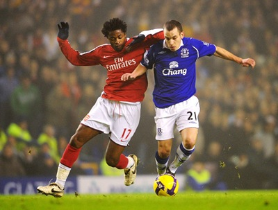 Arsenal vs Everton,  Premier League
