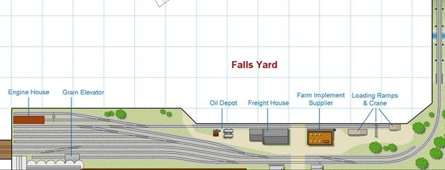 fallsyard