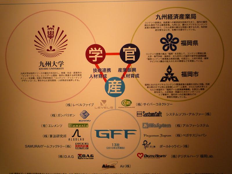 福岡ゲームフェスティバル Fukuoka Game Festival FCC Level 5 レベルファイブ Akihiro Hino 日野晃博 Fukuoka 福岡 IMS