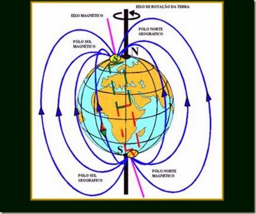 Mirtzi 21 Declinação Magnética