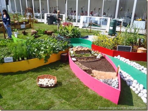 2010 Green Blogging in Ireland - Teaching Children About Sustainable ...