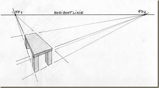 perspektive2Fluchtpunkte2