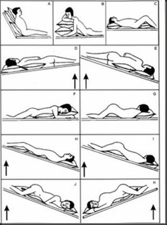Nursing Articles Postural Drainage