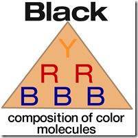 color molecules 2