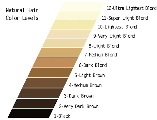 wella red hair colour chart. The other numbers are the hair
