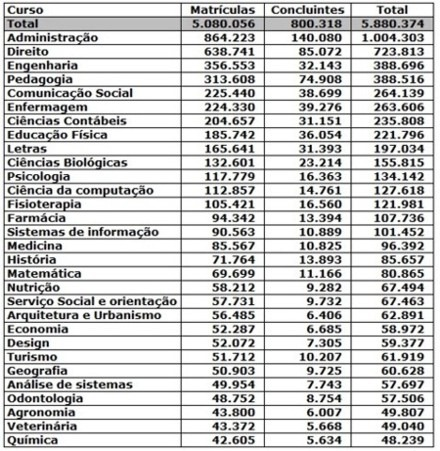 planilha_cursos