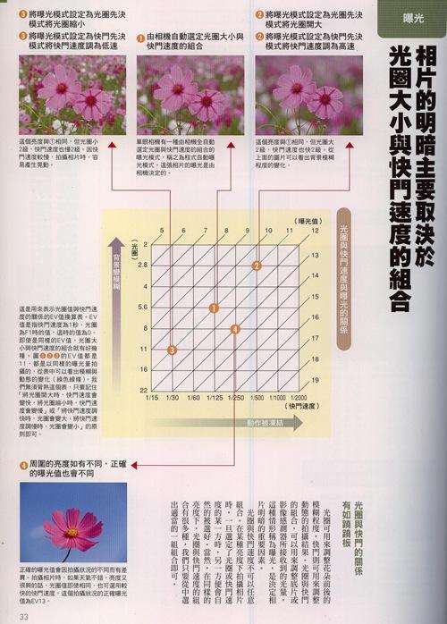 tanaka chart