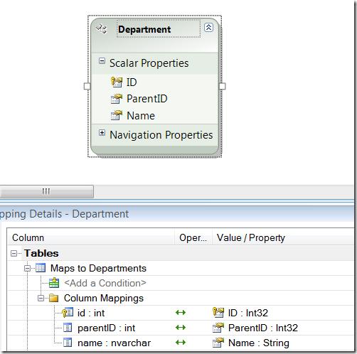 Скриншот: Departments на диаграмме модели Entity Framework