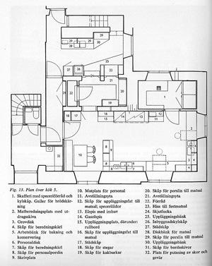 Herrgårdskök planritning