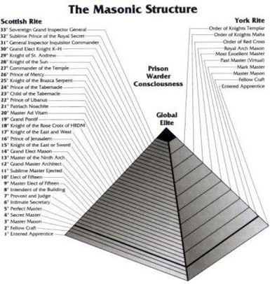 freemason-pyramid