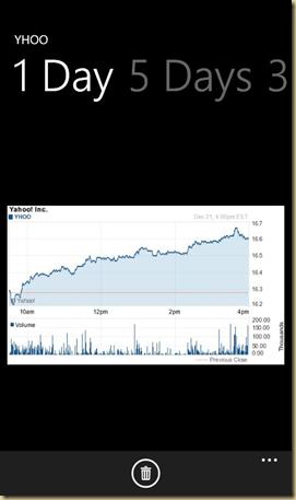 StocksDetails_v2_2