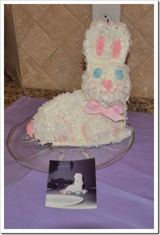 Cake compare