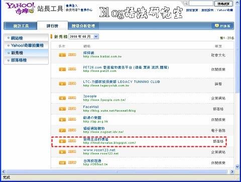 Yahoo_raking01