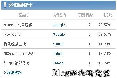 Yahoo_webmaster05