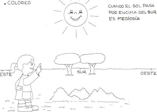 SISTEMA SOLAR PARA NIÑOS COLOREAR SISTEMA SOLAR
