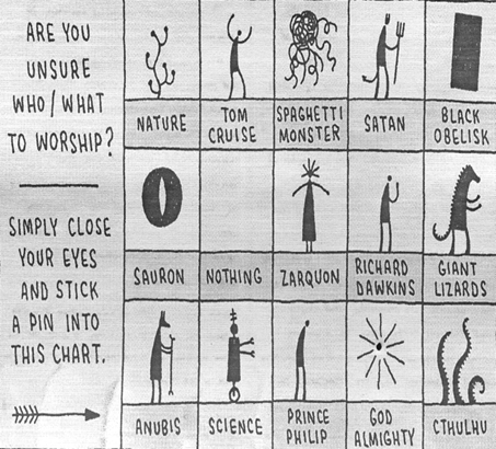 are-you-unsure-who-what-to-worship