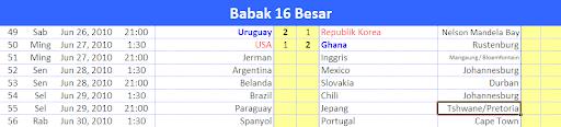 Jadwal Perdelapan Final Piala Dunia 2010