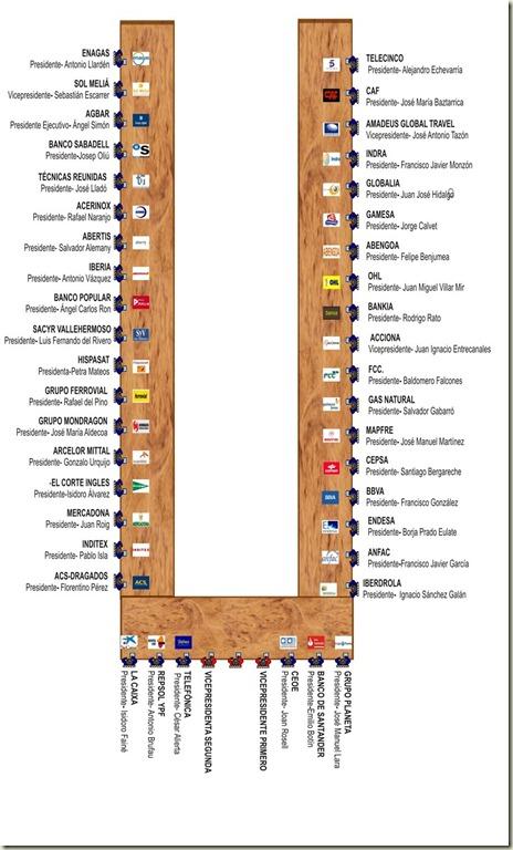 reunion empresarial 26-03-2011