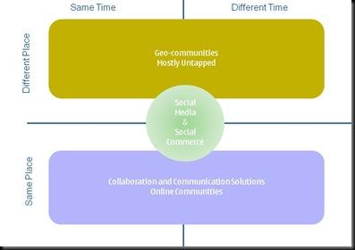 socialdimensions2