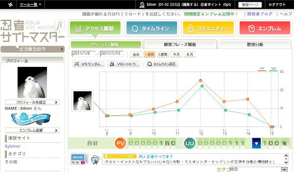 忍者サイトマスター(アクセス解析 - PV・UU解析)