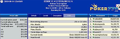 Lider-ECOOP-VI-12