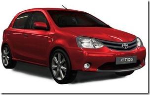 2.Toyota Etios Liva Hatchback