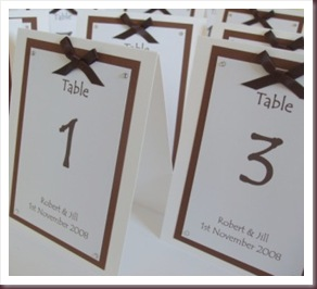 Simple-Table-Numbers-Card