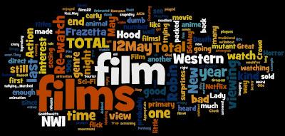 May Tally Wordle