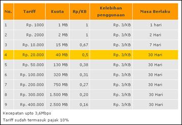 tarif-internet-instan-xl