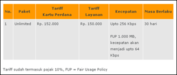 tarif-internet-unlimited-prabayar-xl