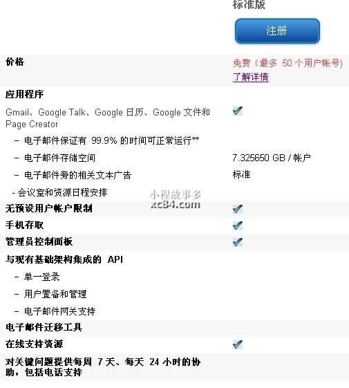 免费申请使用Google企业应用套件,打造以自己域名为后缀的邮箱(09年最新图文详解攻略)003 小程故事多 xc84.com