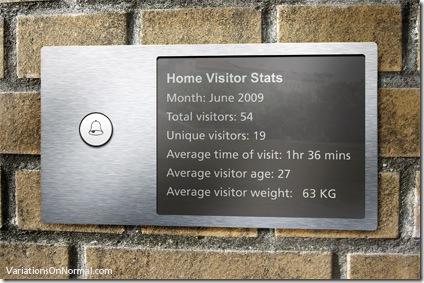 doorbell_visitor_stats