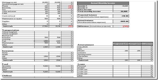 A Spreadsheet Template To Effectively Manage Your Finances ...