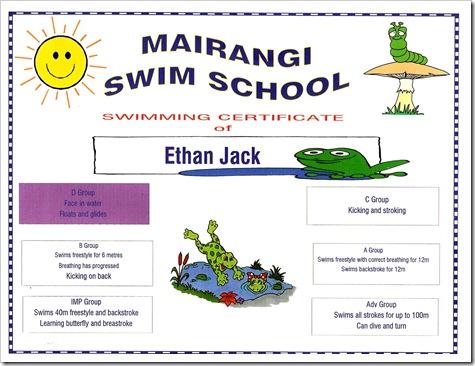 Swimming Cert 1