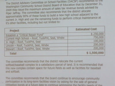 "The breakdown of how money will be spent for ""critical needs"" at Washington School facilites"