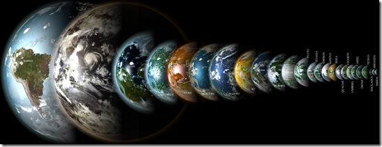 terraformed solar system with labels - photo #28
