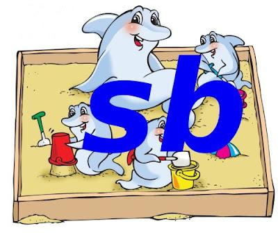 MySQL Sandbox shortcut