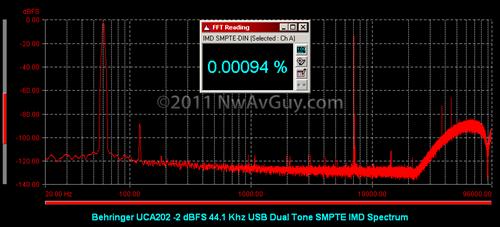 Behringer UCA202 -2 dBFS 44.1 Khz USB Dual Tone SMPTE IMD Spectrum