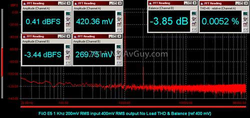 FiiO E5 1 Khz 200mV RMS input 400mV RMS output No Load THD & Balance (ref 400 mV)