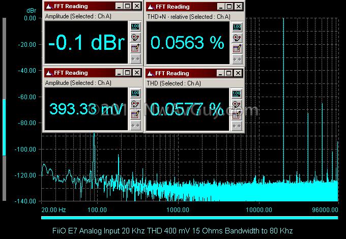 FiiO E7 Analog Input 20 Khz THD 400 mV 15 Ohms Bandwidth to 80 Khz