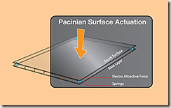 Pacinian's hapticTouch™ Technology
