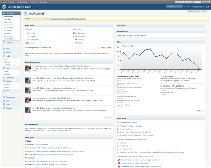 My other dashboard on Wordpress