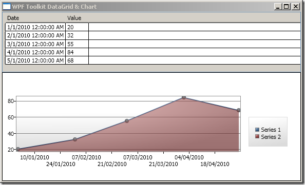 Code inside blog | howto: use the new asp. Net chart controls with.