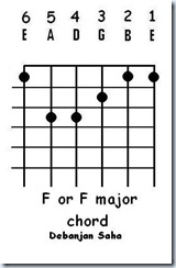 guitar choed F or F major