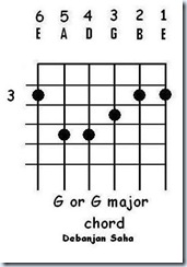 guitar chord G or G major