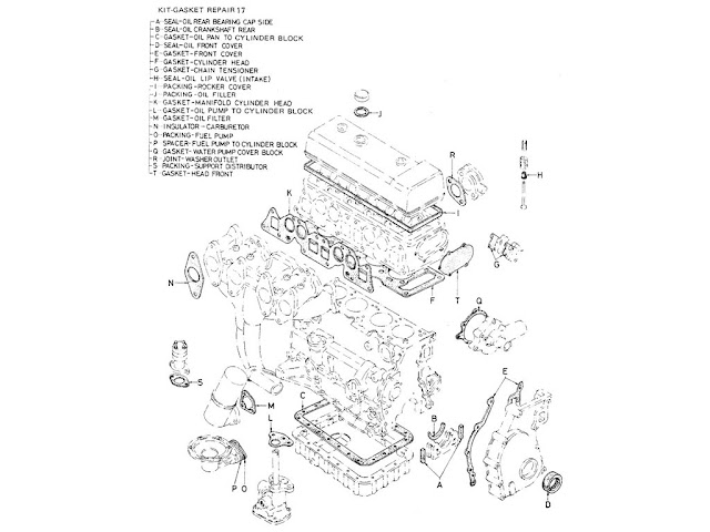 Datsun Fairlady Parts illustration no. 000A-3 Engine Gasket Kit 2000 (U20)