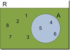 diagrama de venn 2