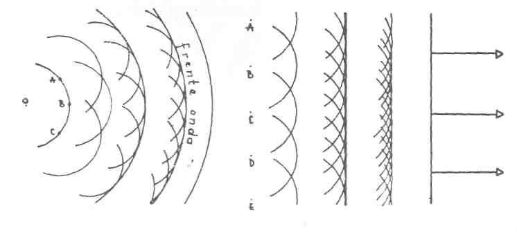 [movimiento de una onda[3].jpg]